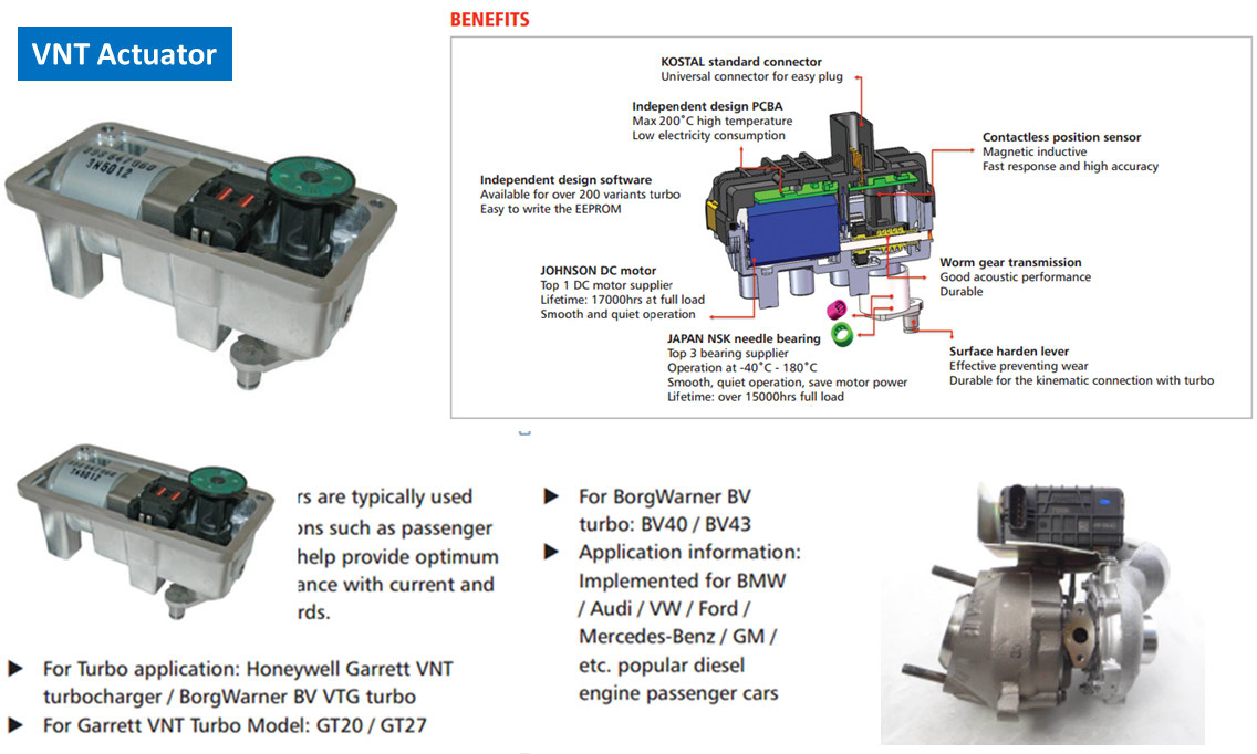 Electronic Turbo Actuator VNT Actuator evan.xu@turbochargers.cn